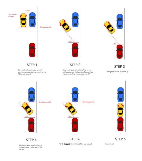 64-parallel-parking-hack