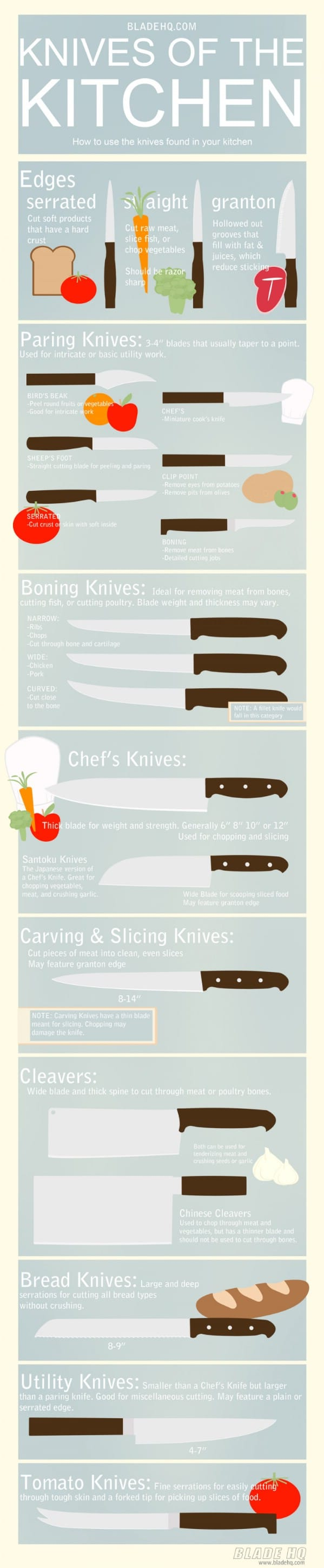 Knives - 18 Professional Kitchen Infographics to Make Cooking Easier and Faster