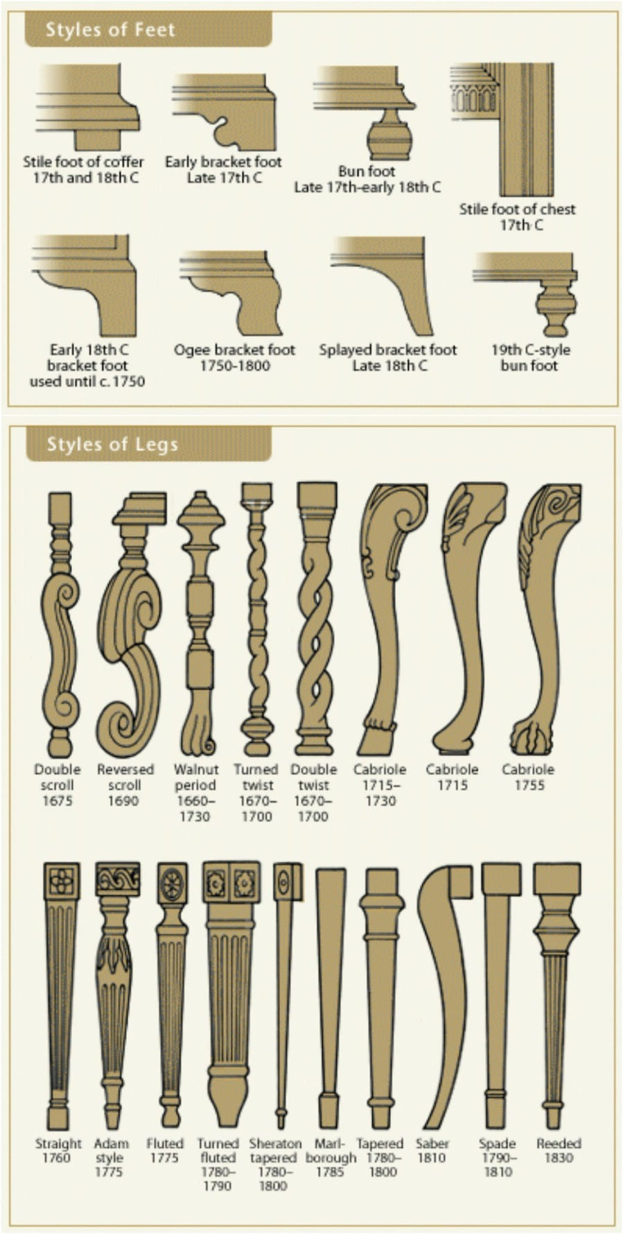17. … And learn the styles of chair legs as well - 50 Amazingly Clever Cheat Sheets To Simplify Home Decorating Projects