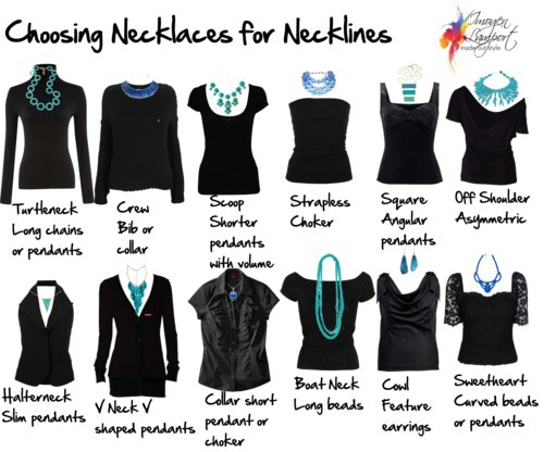 Pairing Necklaces with Necklines
