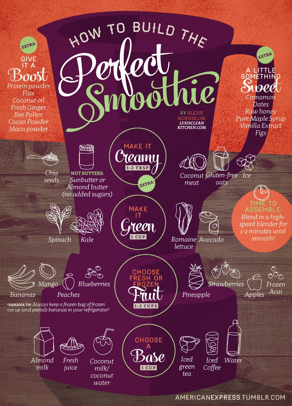 Build Your Smoothie