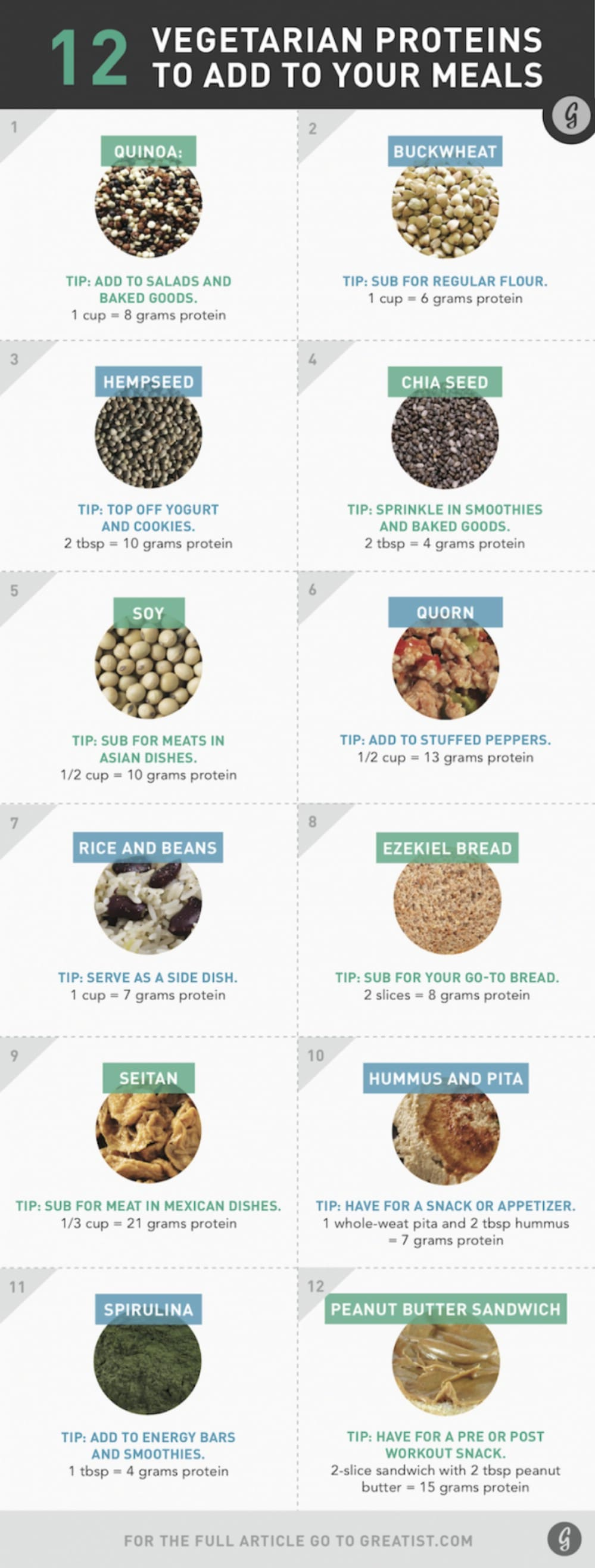 Meat-Free Protein
