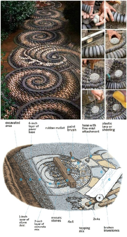 DIY Spiral Mosaic Pebble Path