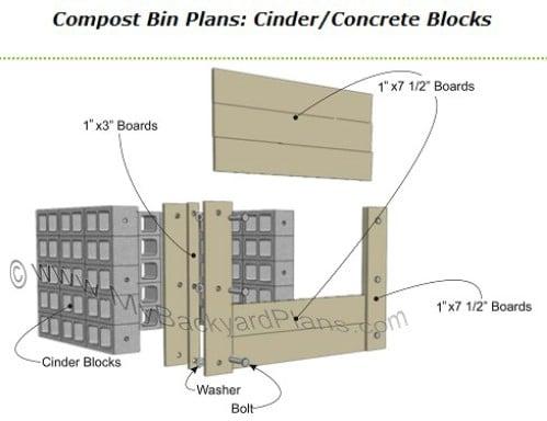Cinder Block Compost Bin Plans