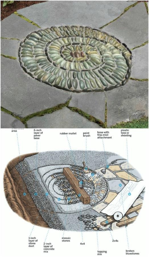DIY Pebble Mosaic