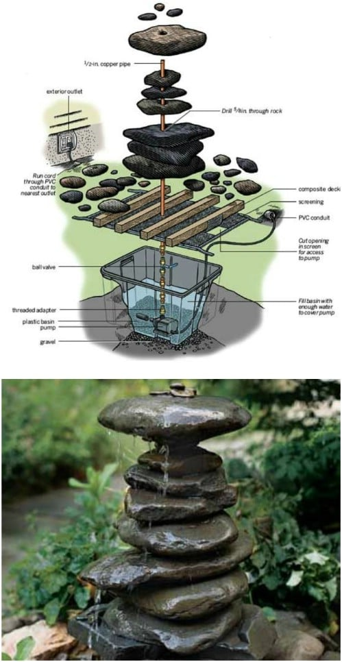 Cheap And Simple DIY Stacked Rock Garden Fountain