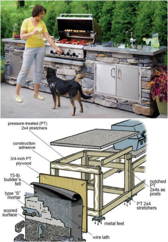 15 Amazing Diy Outdoor Kitchen Plans