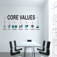 Core Values Office Wall Art
